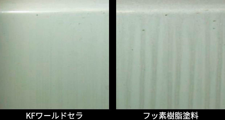 雨筋汚れの比較